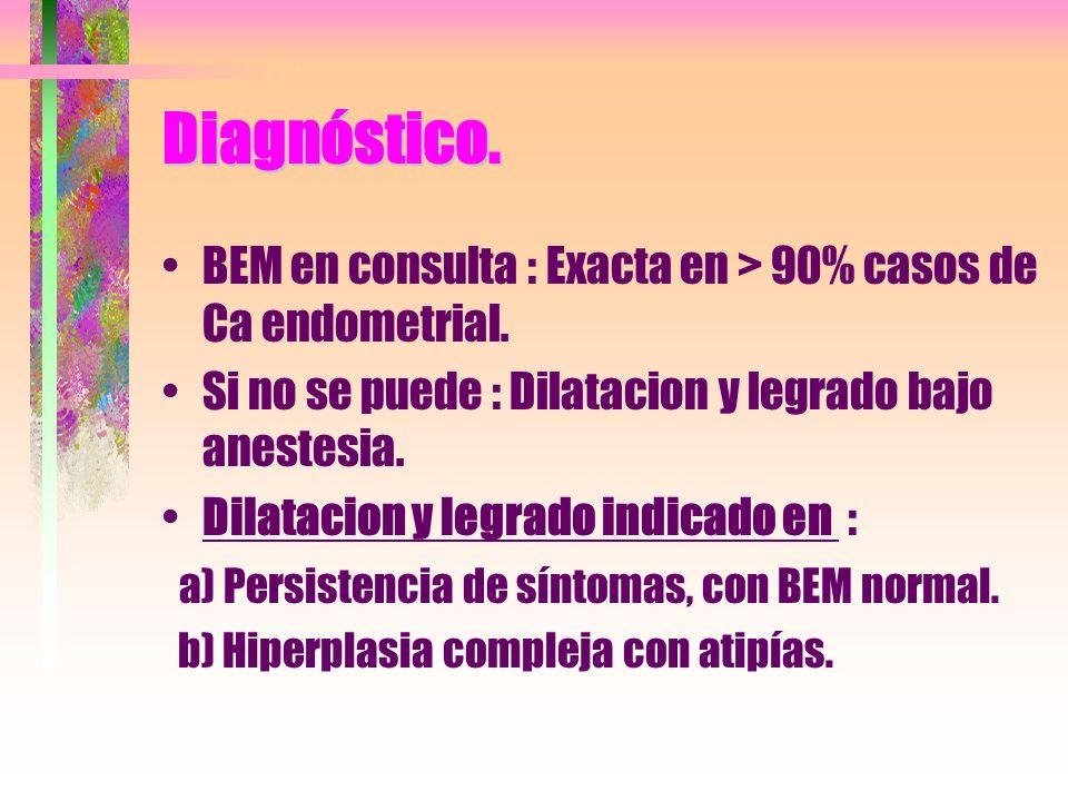 Diagnóstico. BEM en consulta : Exacta en > 90% casos de Ca endometrial. Si no se puede : Dilatacion y legrado bajo anestesia. Dilatacion y legrado ind