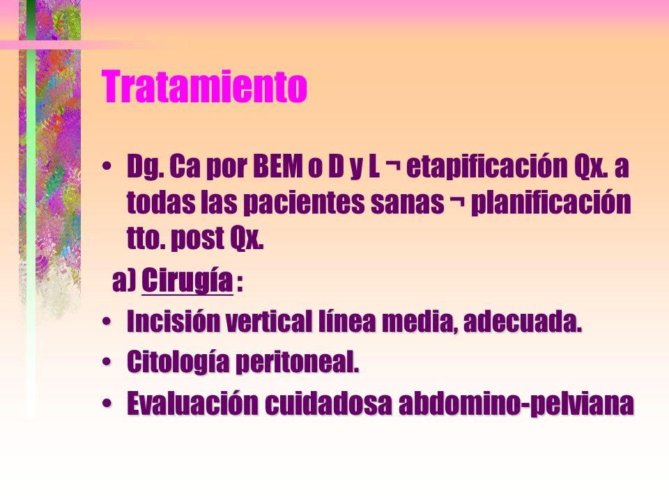 Tratamiento Dg. Ca por BEM o D y L ¬ etapificación Qx. a todas las pacientes sanas ¬ planificación tto. post Qx. a) Cirugía : Incisión vertical línea