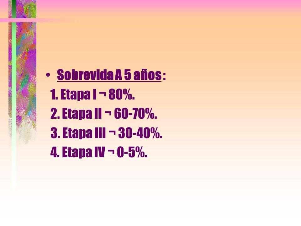 Sobrevida A 5 años : 1. Etapa I ¬ 80%. 2. Etapa II ¬ 60-70%. 3. Etapa III ¬ 30-40%. 4. Etapa IV ¬ 0-5%.