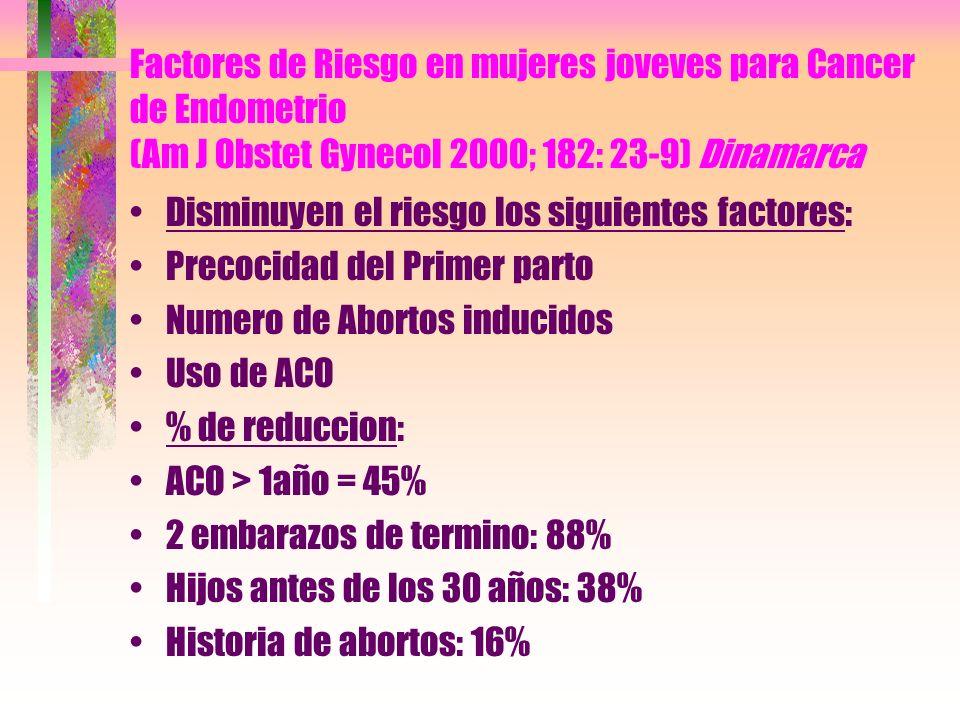 Factores de Riesgo en mujeres joveves para Cancer de Endometrio (Am J Obstet Gynecol 2000; 182: 23-9) Dinamarca Disminuyen el riesgo los siguientes fa