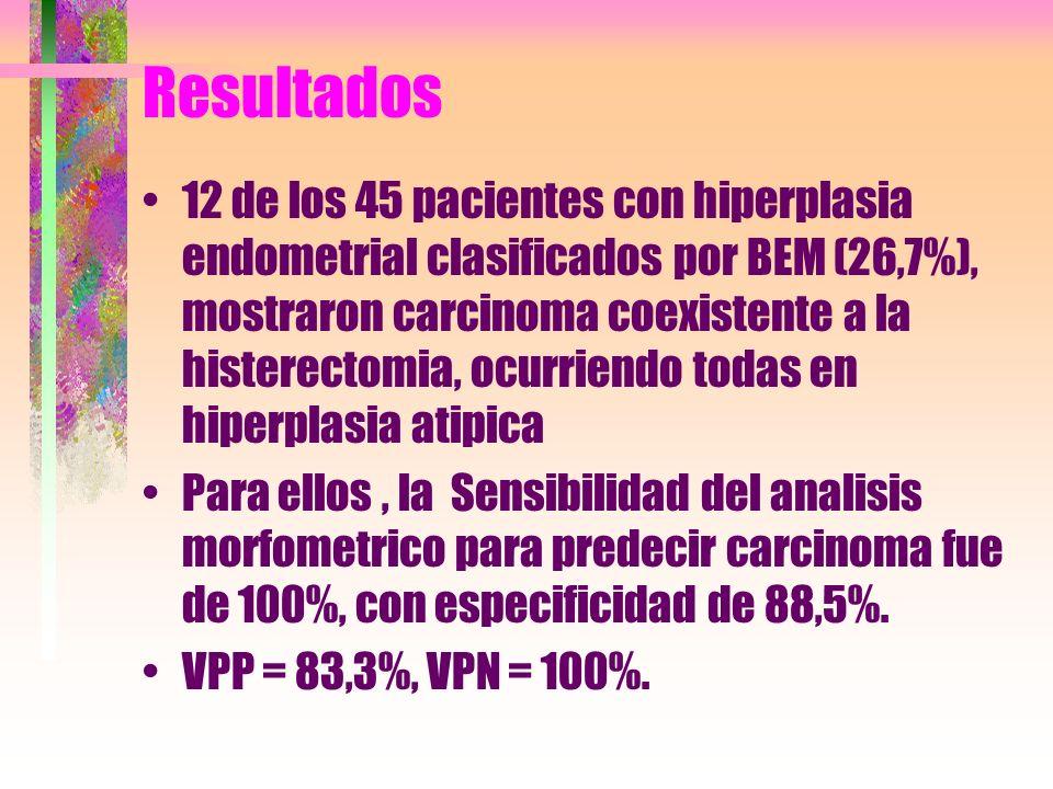Resultados 12 de los 45 pacientes con hiperplasia endometrial clasificados por BEM (26,7%), mostraron carcinoma coexistente a la histerectomia, ocurri