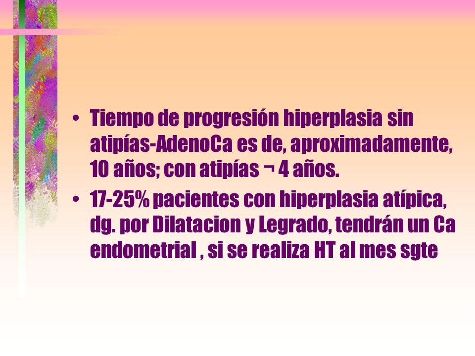 Tiempo de progresión hiperplasia sin atipías-AdenoCa es de, aproximadamente, 10 años; con atipías ¬ 4 años. 17-25% pacientes con hiperplasia atípica,