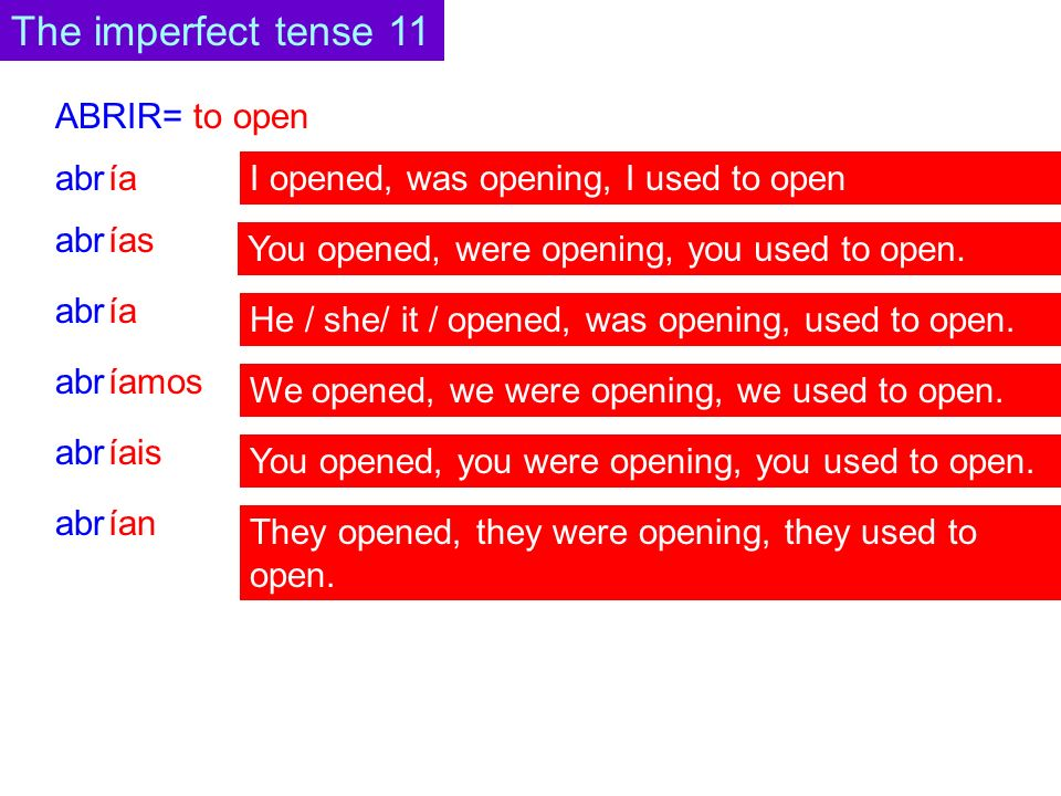 ía ías ía íamos íais ían abr ABRIR= to open The imperfect tense 11 I opened, was opening, I used to open You opened, were opening, you used to open.