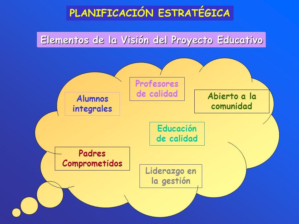 PLANIFICACIÓN ESTRATÉGICA Elementos de la Visión del Proyecto Educativo Alumnos integrales Profesores de calidad Padres Comprometidos Educación de cal