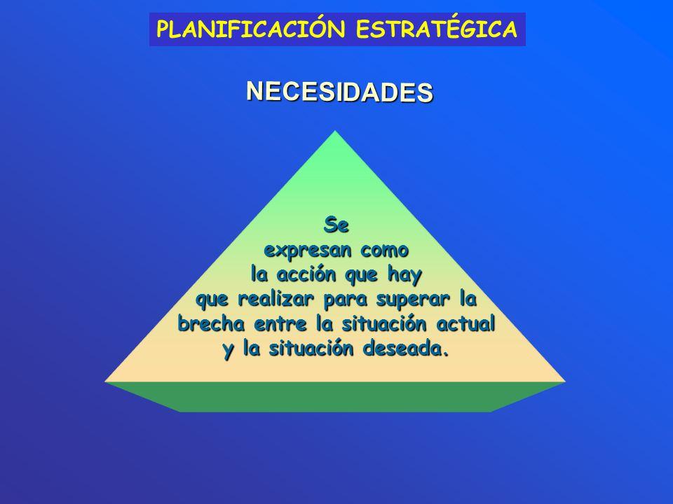 NECESIDADES Se expresan como la acción que hay que realizar para superar la brecha entre la situación actual y la situación deseada.