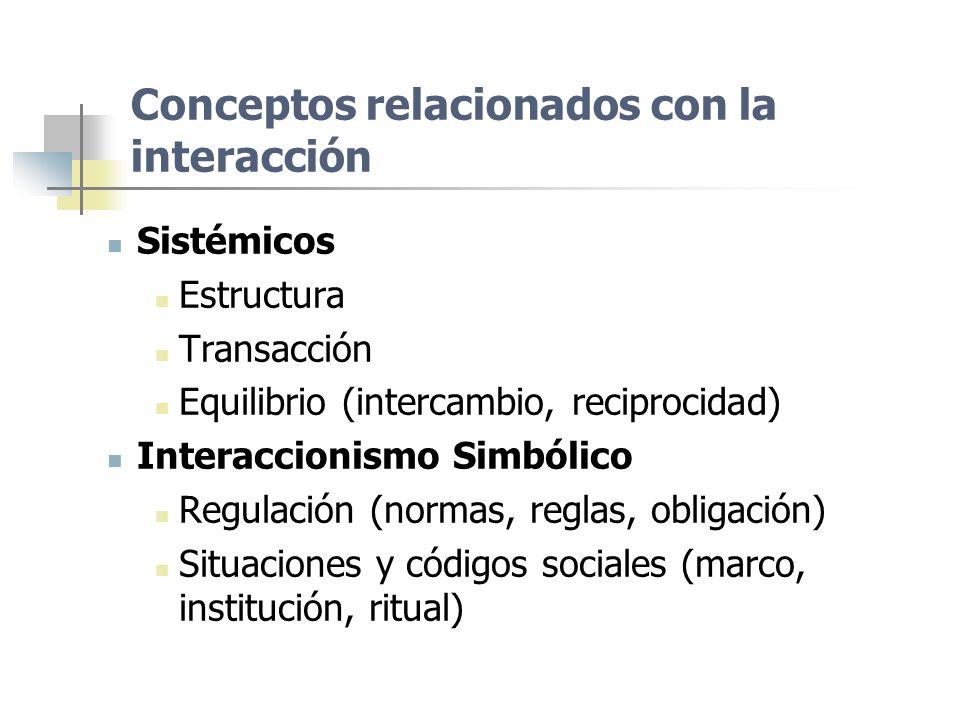 Conceptos relacionados con la interacción Sistémicos Estructura Transacción Equilibrio (intercambio, reciprocidad) Interaccionismo Simbólico Regulació