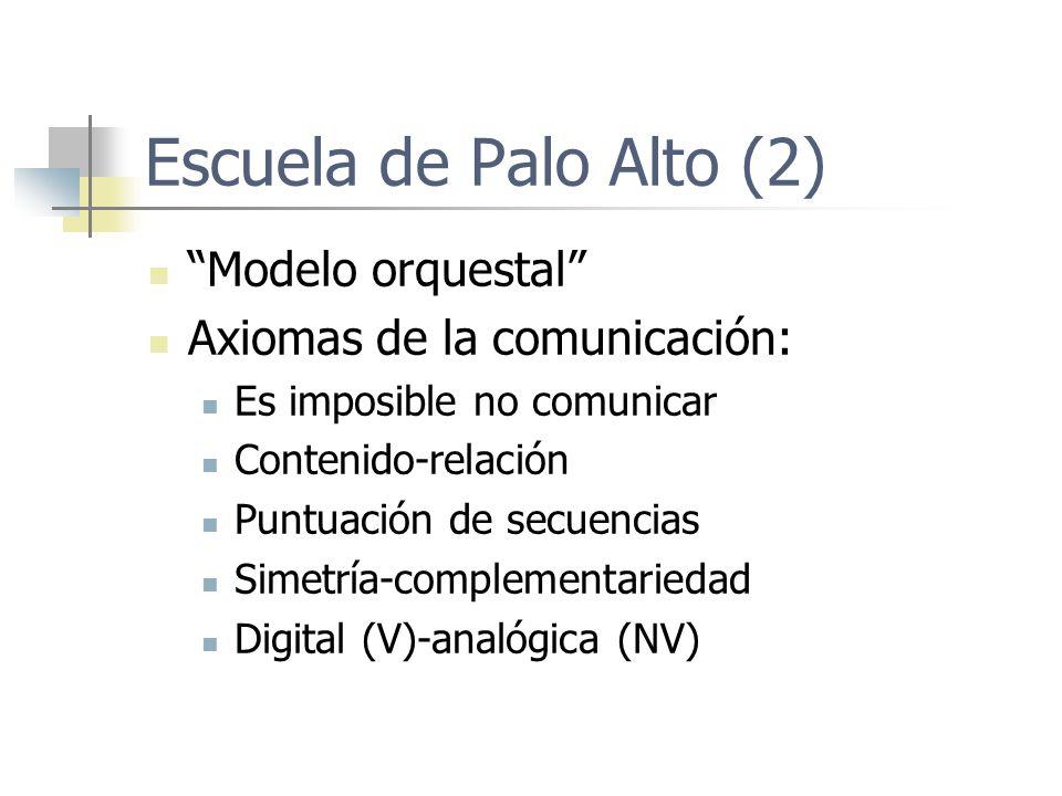 Escuela de Palo Alto (2) Modelo orquestal Axiomas de la comunicación: Es imposible no comunicar Contenido-relación Puntuación de secuencias Simetría-c