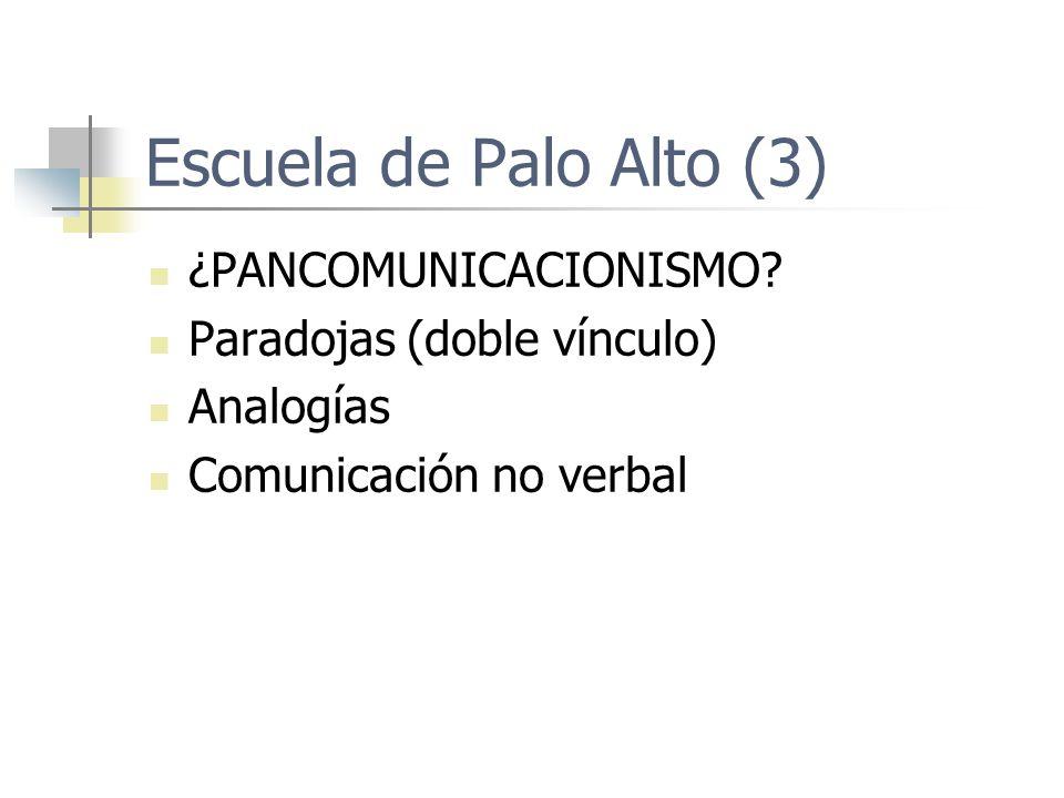 Escuela de Palo Alto (3) ¿PANCOMUNICACIONISMO? Paradojas (doble vínculo) Analogías Comunicación no verbal