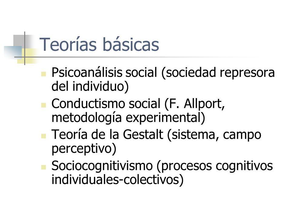 Teorías básicas Psicoanálisis social (sociedad represora del individuo) Conductismo social (F. Allport, metodología experimental) Teoría de la Gestalt