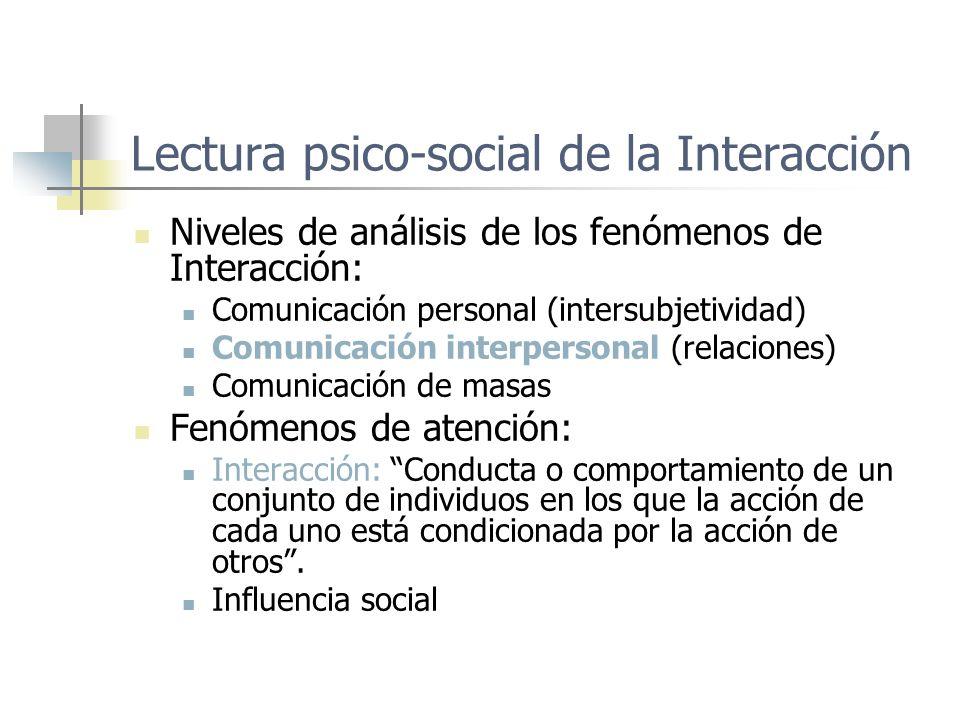 Lectura psico-social de la Interacción Niveles de análisis de los fenómenos de Interacción: Comunicación personal (intersubjetividad) Comunicación int