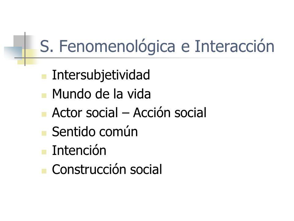 S. Fenomenológica e Interacción Intersubjetividad Mundo de la vida Actor social – Acción social Sentido común Intención Construcción social