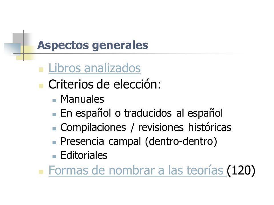 Aspectos generales Libros analizados Criterios de elección: Manuales En español o traducidos al español Compilaciones / revisiones históricas Presenci
