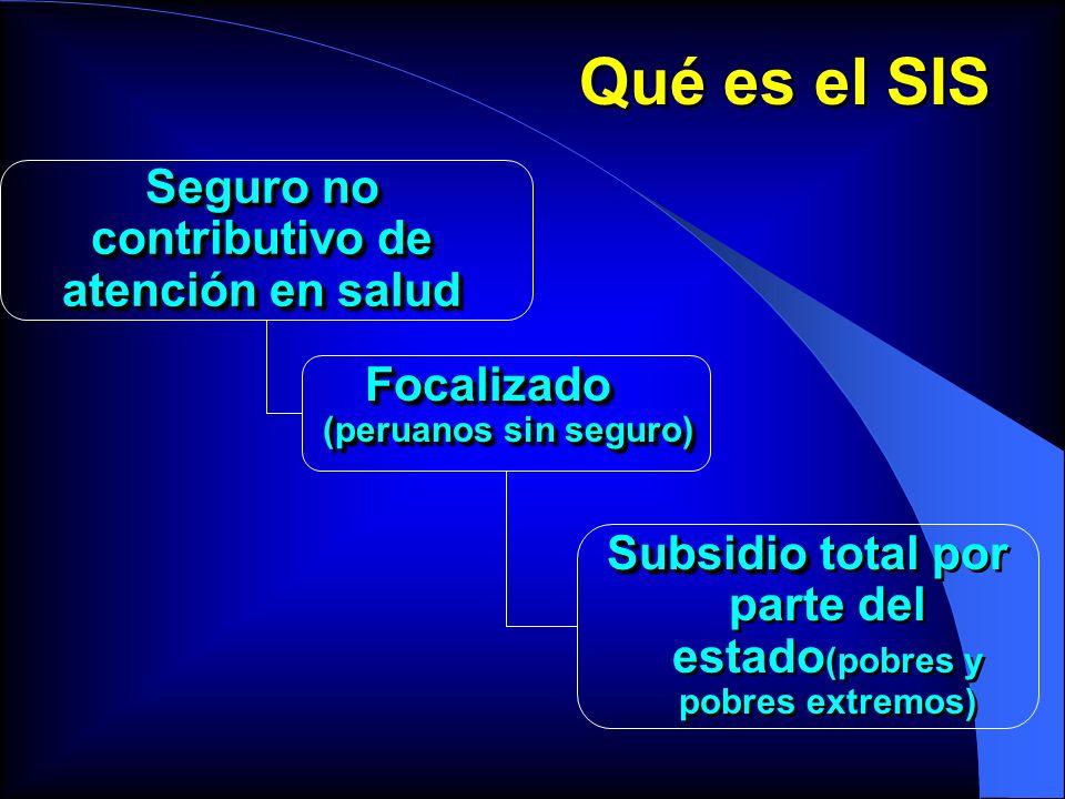 Qué es el SIS Subsidio Subsidio total por parte del estado (pobres y pobres extremos) Focalizado (peruanos sin seguro) Seguro no contributivo de atenc