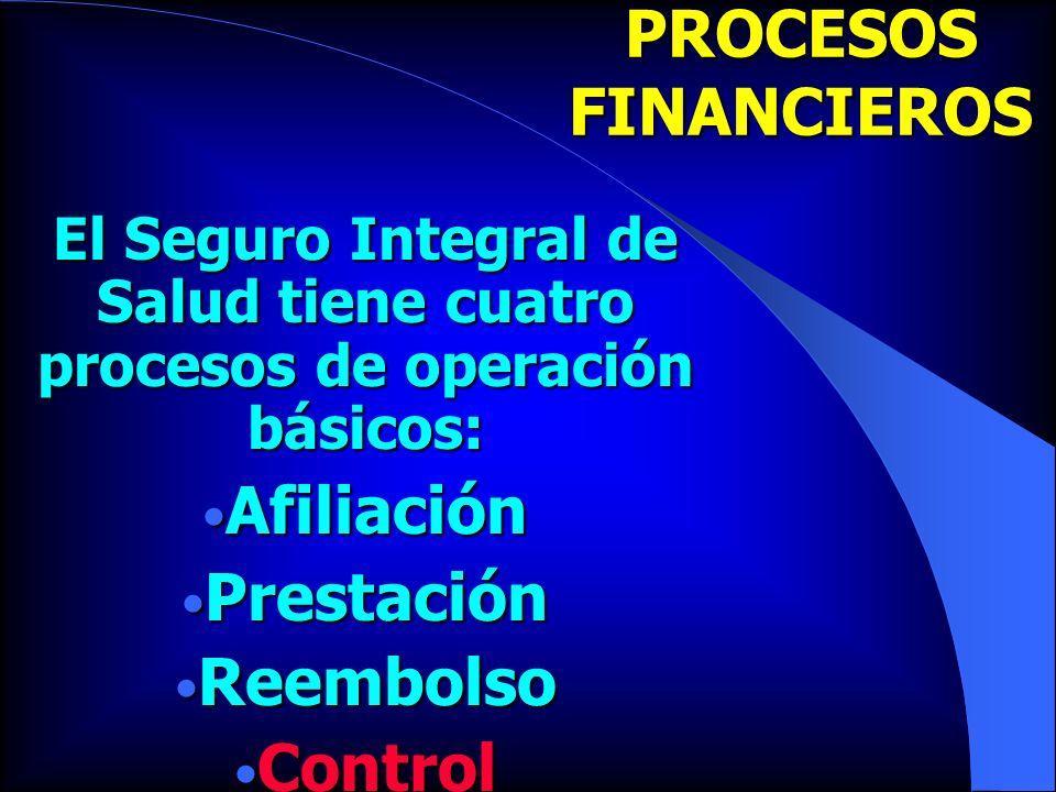 PROCESOS FINANCIEROS El Seguro Integral de Salud tiene cuatro procesos de operación básicos: Afiliación Afiliación Prestación Prestación Reembolso Ree