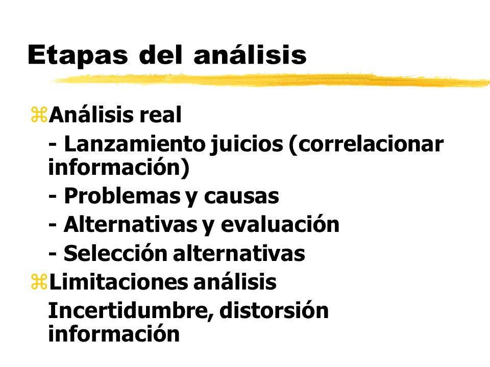 Etapas del análisis zAnálisis real - Lanzamiento juicios (correlacionar información) - Problemas y causas - Alternativas y evaluación - Selección alte