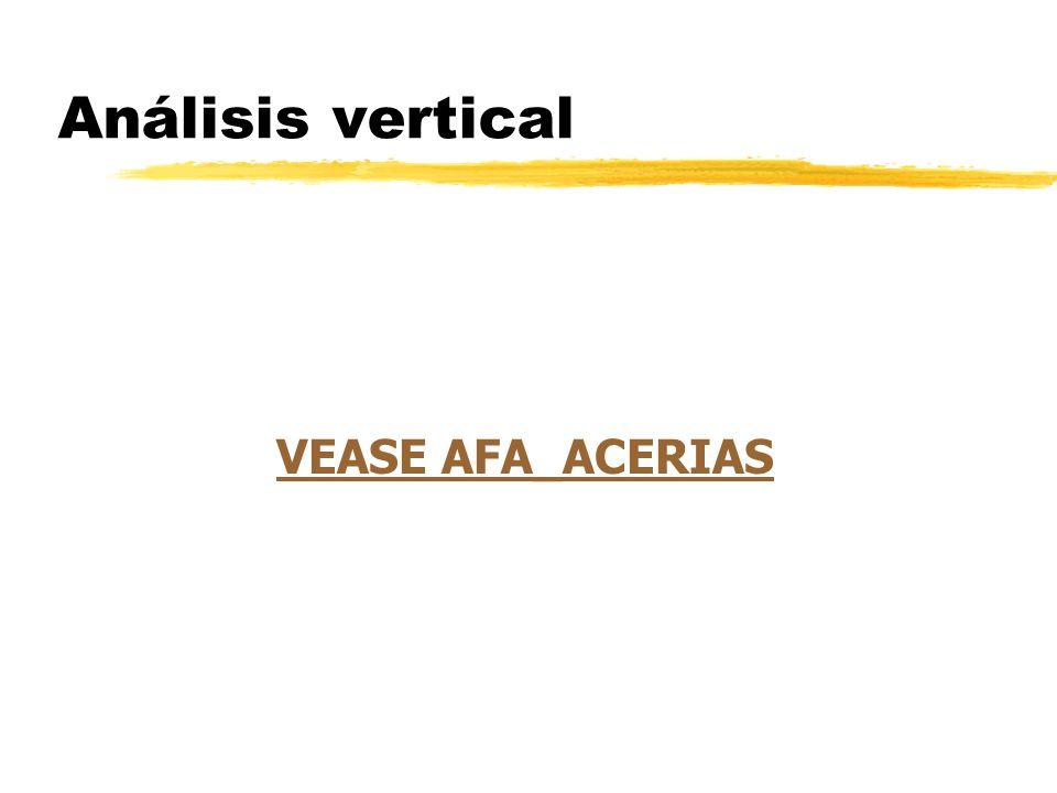 Análisis vertical VEASE AFA_ACERIAS