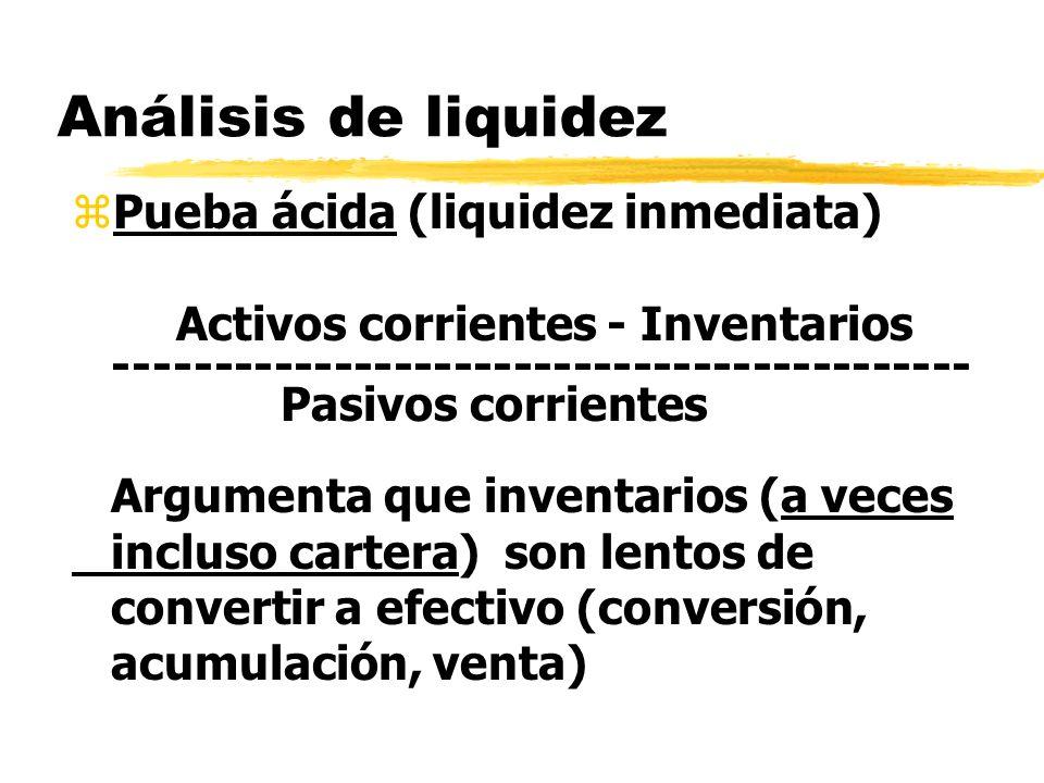 Análisis de liquidez zPueba ácida (liquidez inmediata) Activos corrientes - Inventarios ------------------------------------------- Pasivos corrientes