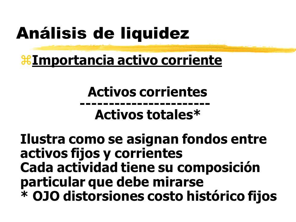 Análisis de liquidez zImportancia activo corriente Activos corrientes ----------------------- Activos totales* Ilustra como se asignan fondos entre ac