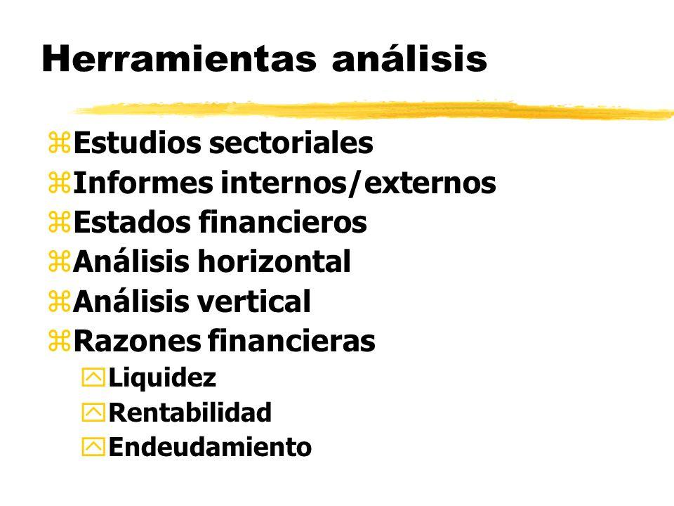 Análisis del endeudamiento Costo endeudamiento Mirar costo efectivo anual zPasivos alto costo (> mercado) significa problemas financieros zMal negocio UAI / Patr <= UAII / Act <= I %