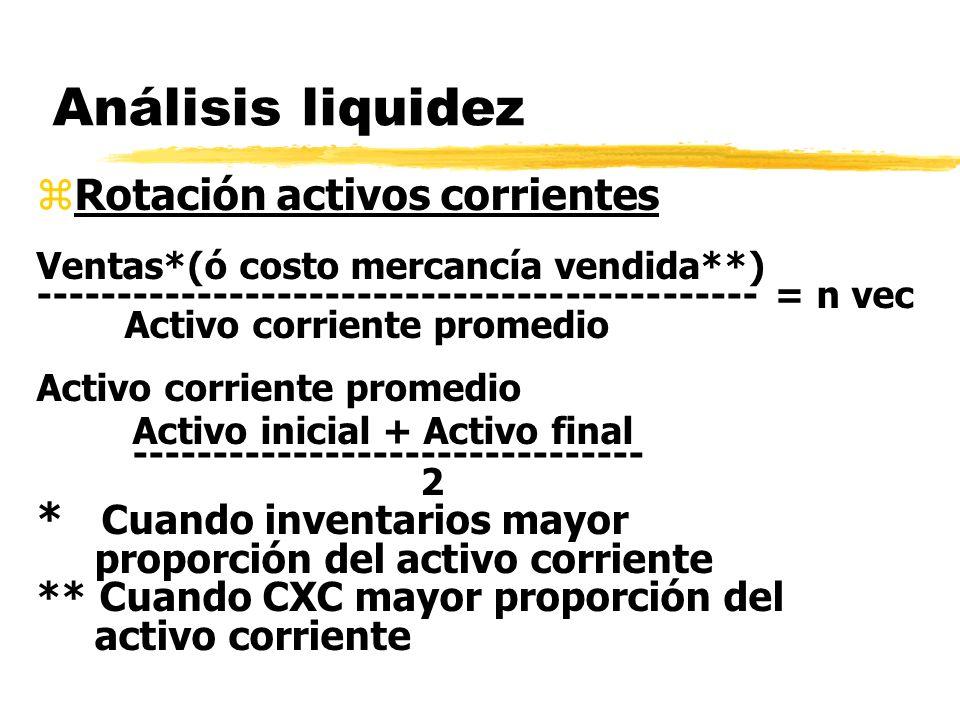 Análisis liquidez zRotación activos corrientes Ventas*(ó costo mercancía vendida**) --------------------------------------------- = n vec Activo corri