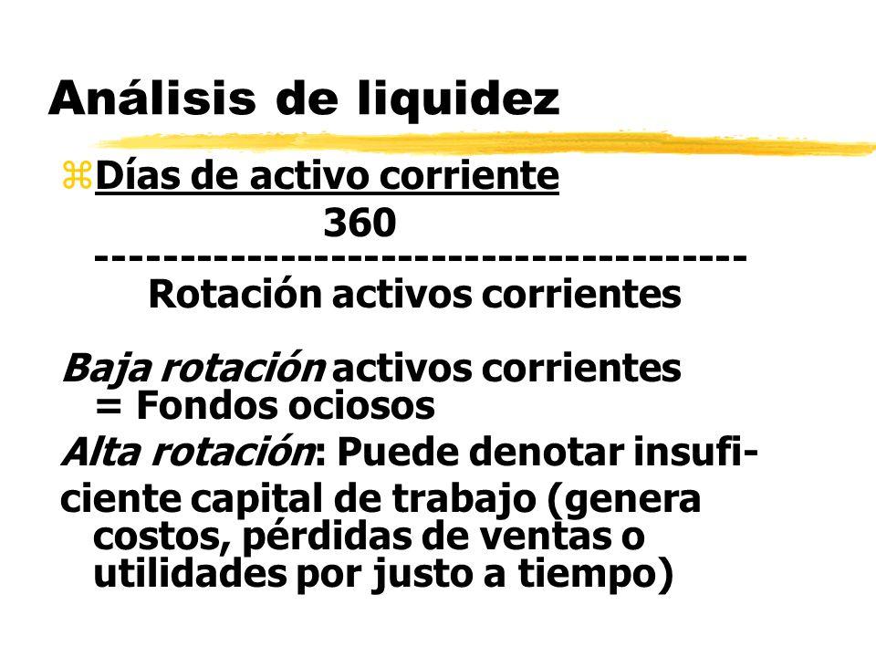 Análisis de liquidez zDías de activo corriente 360 --------------------------------------- Rotación activos corrientes Baja rotación activos corriente