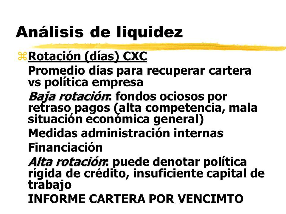 Análisis de liquidez zRotación (días) CXC Promedio días para recuperar cartera vs política empresa Baja rotación Baja rotación: fondos ociosos por ret