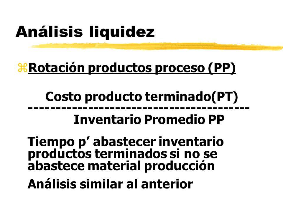 Análisis liquidez zRotación productos proceso (PP) Costo producto terminado(PT) ----------------------------------------- Inventario Promedio PP Tiemp