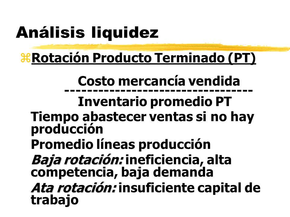 Análisis liquidez zRotación Producto Terminado (PT) Costo mercancía vendida ---------------------------------- Inventario promedio PT Tiempo abastecer