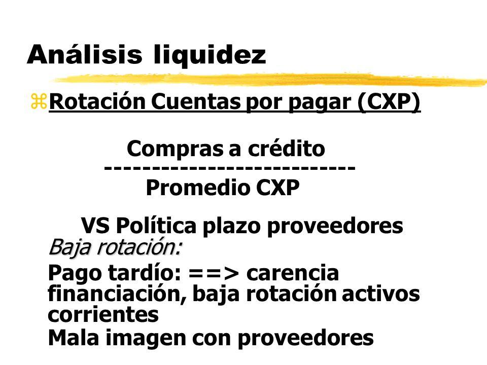 Análisis liquidez zRotación Cuentas por pagar (CXP) Compras a crédito --------------------------- Promedio CXP VS Política plazo proveedores Baja rota