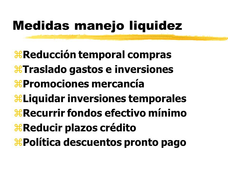 Medidas manejo liquidez zReducción temporal compras zTraslado gastos e inversiones zPromociones mercancía zLiquidar inversiones temporales zRecurrir f