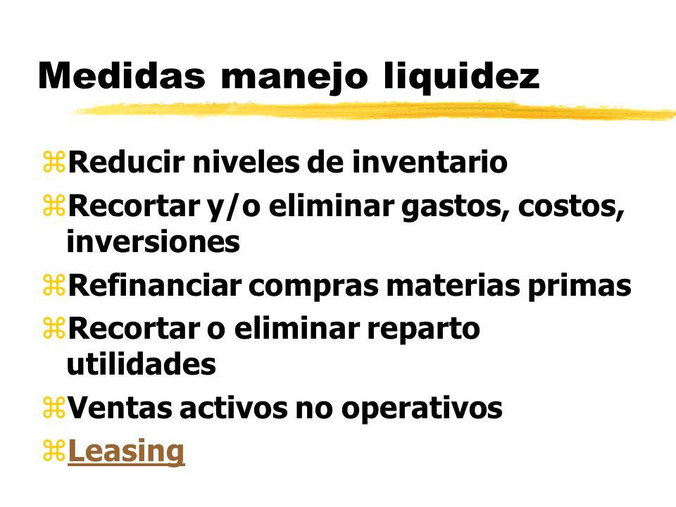 Medidas manejo liquidez zReducir niveles de inventario zRecortar y/o eliminar gastos, costos, inversiones zRefinanciar compras materias primas zRecort