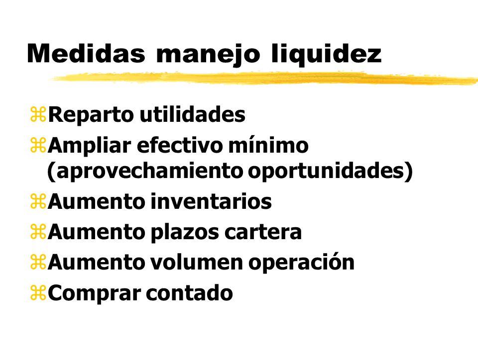 Medidas manejo liquidez zReparto utilidades zAmpliar efectivo mínimo (aprovechamiento oportunidades) zAumento inventarios zAumento plazos cartera zAum