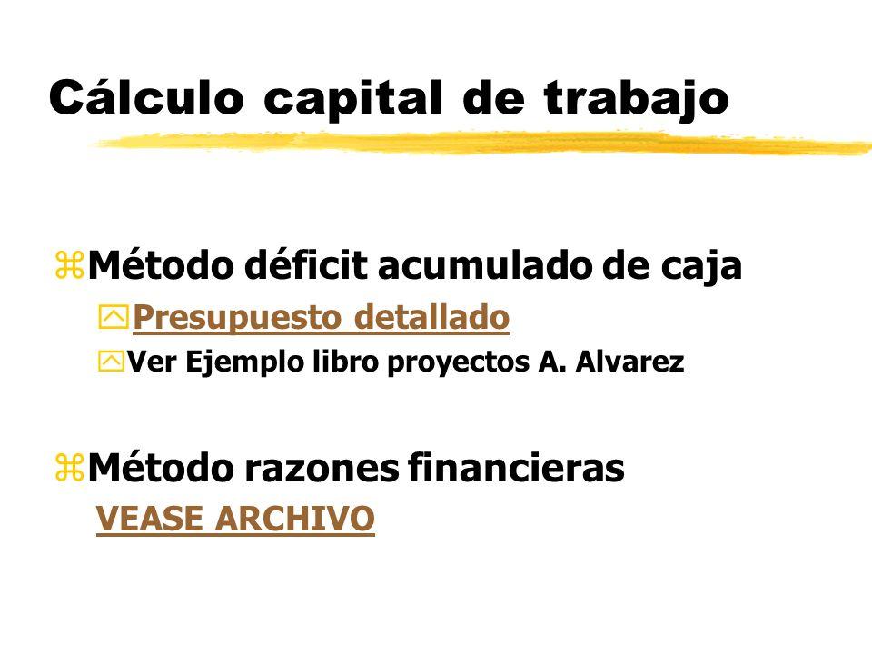 Cálculo capital de trabajo zMétodo déficit acumulado de caja yPresupuesto detalladoPresupuesto detallado yVer Ejemplo libro proyectos A. Alvarez zMéto