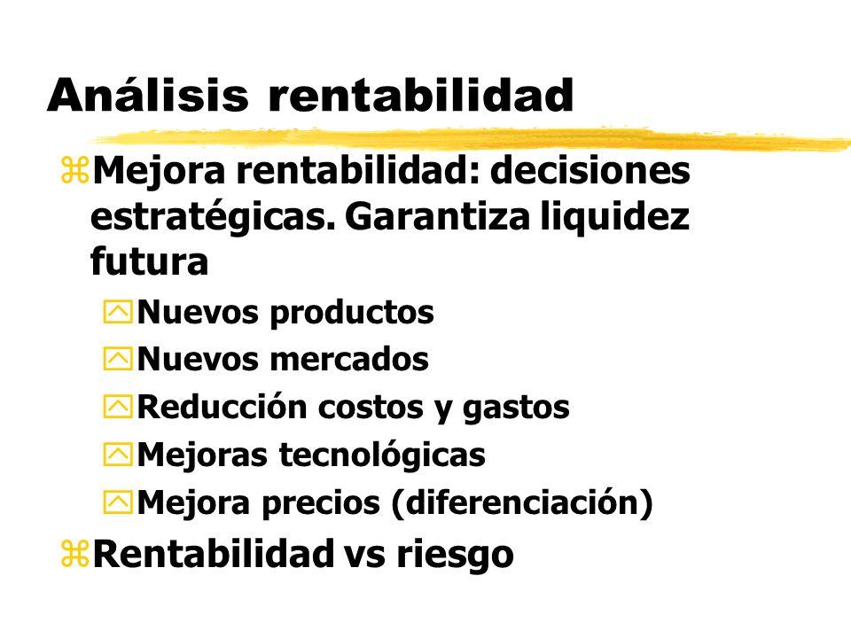 Análisis rentabilidad zMejora rentabilidad: decisiones estratégicas. Garantiza liquidez futura yNuevos productos yNuevos mercados yReducción costos y