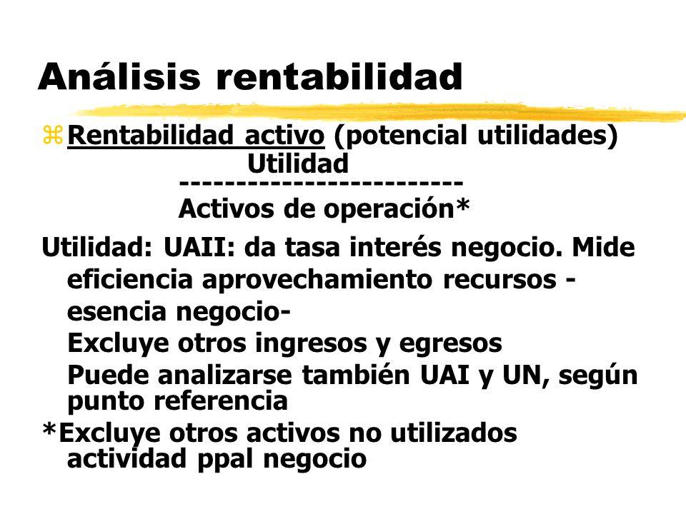 Análisis rentabilidad zRentabilidad activo (potencial utilidades) Utilidad ------------------------- Activos de operación* Utilidad: UAII: da tasa int