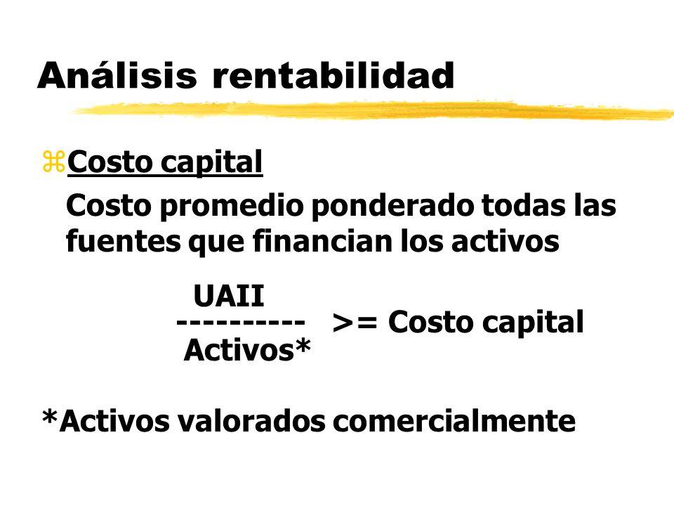 Análisis rentabilidad zCosto capital Costo promedio ponderado todas las fuentes que financian los activos UAII ---------- >= Costo capital Activos* *A