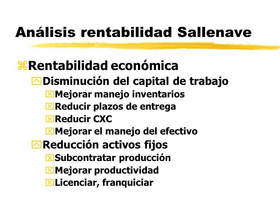 Análisis rentabilidad Sallenave zRentabilidad económica yDisminución del capital de trabajo xMejorar manejo inventarios xReducir plazos de entrega xRe