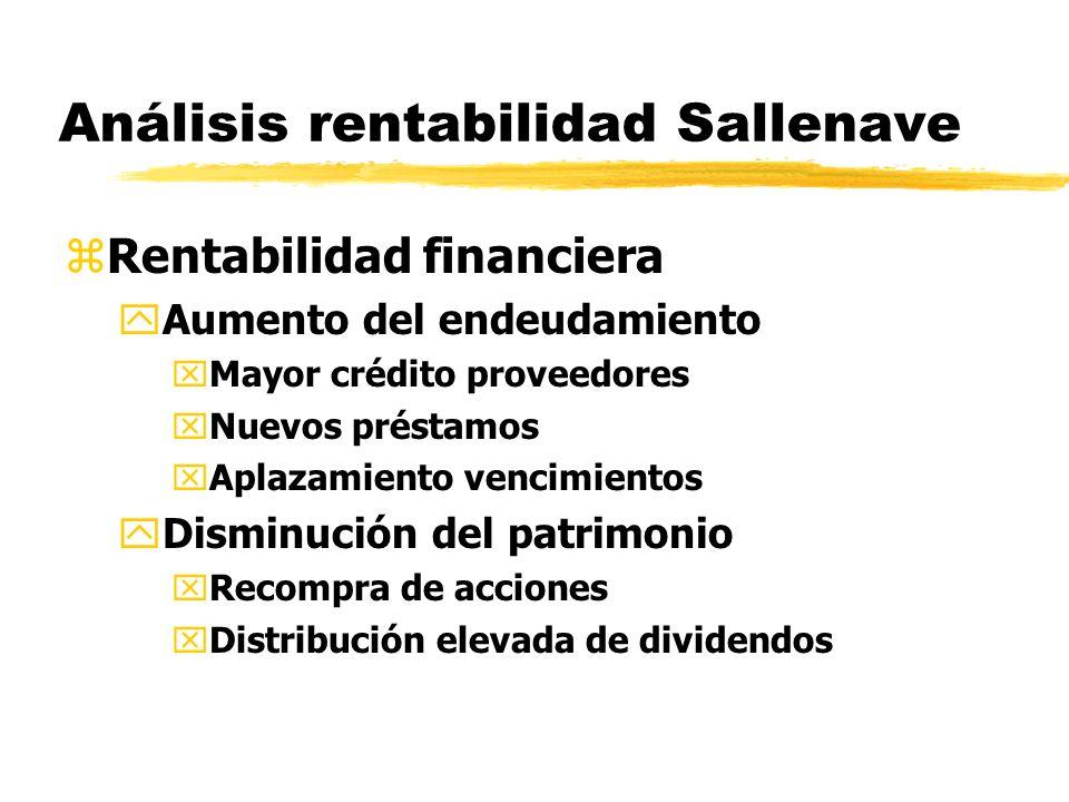 Análisis rentabilidad Sallenave zRentabilidad financiera yAumento del endeudamiento xMayor crédito proveedores xNuevos préstamos xAplazamiento vencimi