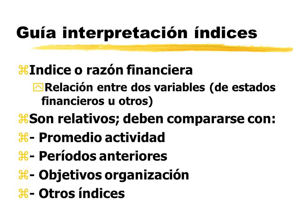 Guía interpretación índices zIndice o razón financiera yRelación entre dos variables (de estados financieros u otros) zSon relativos; deben compararse