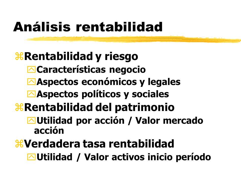 Análisis rentabilidad zRentabilidad y riesgo yCaracterísticas negocio yAspectos económicos y legales yAspectos políticos y sociales zRentabilidad del
