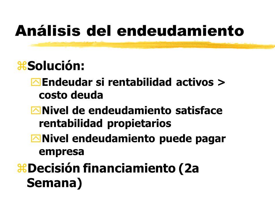 Análisis del endeudamiento zSolución: yEndeudar si rentabilidad activos > costo deuda yNivel de endeudamiento satisface rentabilidad propietarios yNiv