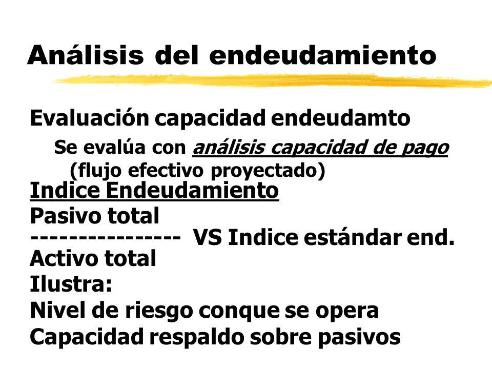 Análisis del endeudamiento Evaluación capacidad endeudamto Se evalúa con análisis capacidad de pago (flujo efectivo proyectado) Indice Endeudamiento P