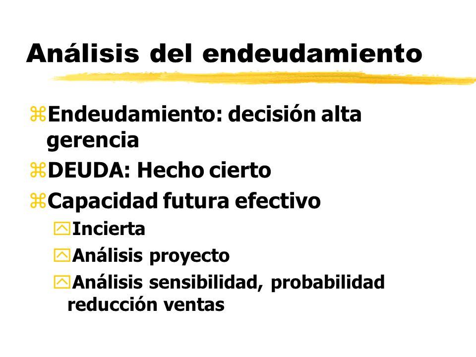 Análisis del endeudamiento zEndeudamiento: decisión alta gerencia zDEUDA: Hecho cierto zCapacidad futura efectivo yIncierta yAnálisis proyecto yAnális