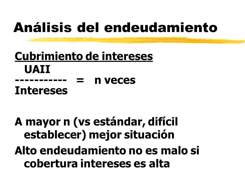 Análisis del endeudamiento Cubrimiento de intereses UAII ----------- = n veces Intereses A mayor n (vs estándar, difícil establecer) mejor situación A