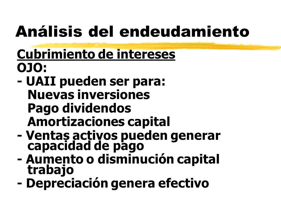 Análisis del endeudamiento Cubrimiento de intereses OJO: - UAII pueden ser para: Nuevas inversiones Pago dividendos Amortizaciones capital - Ventas ac
