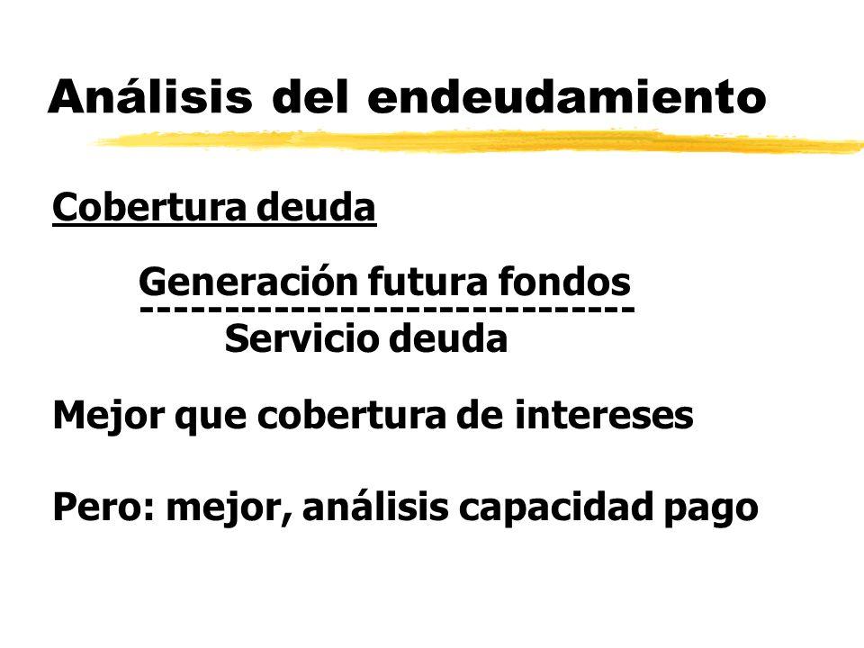 Análisis del endeudamiento Cobertura deuda Generación futura fondos ------------------------------ Servicio deuda Mejor que cobertura de intereses Per