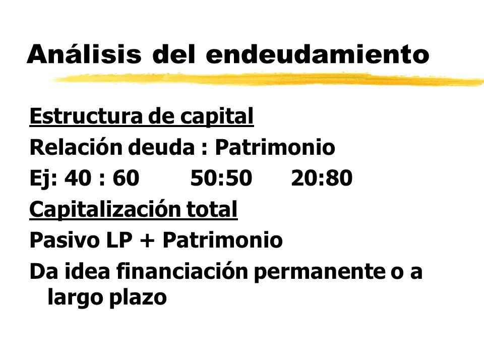 Análisis del endeudamiento Estructura de capital Relación deuda : Patrimonio Ej: 40 : 60 50:50 20:80 Capitalización total Pasivo LP + Patrimonio Da id