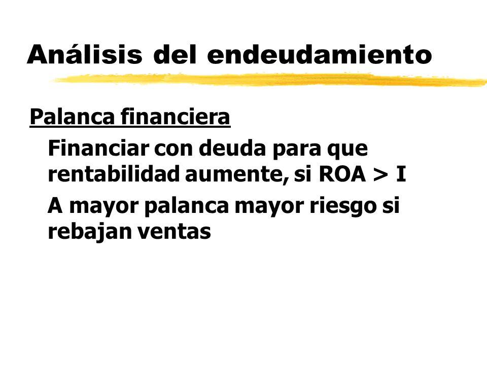 Análisis del endeudamiento Palanca financiera Financiar con deuda para que rentabilidad aumente, si ROA > I A mayor palanca mayor riesgo si rebajan ve