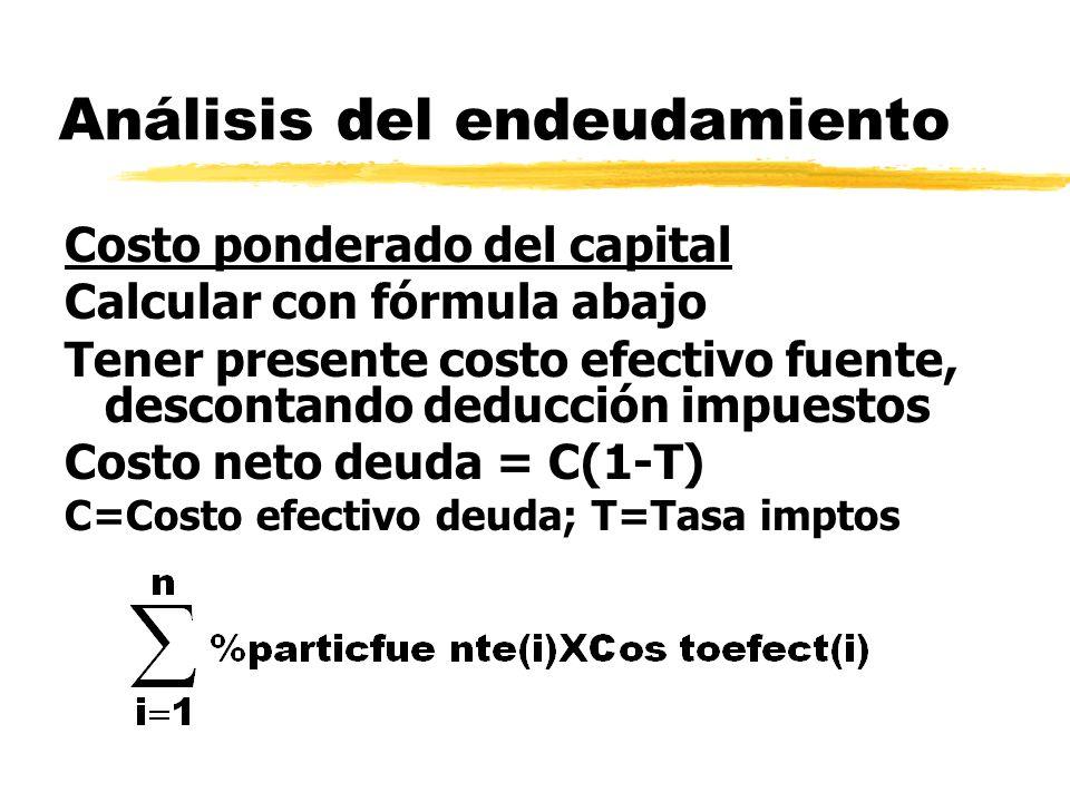 Análisis del endeudamiento Costo ponderado del capital Calcular con fórmula abajo Tener presente costo efectivo fuente, descontando deducción impuesto