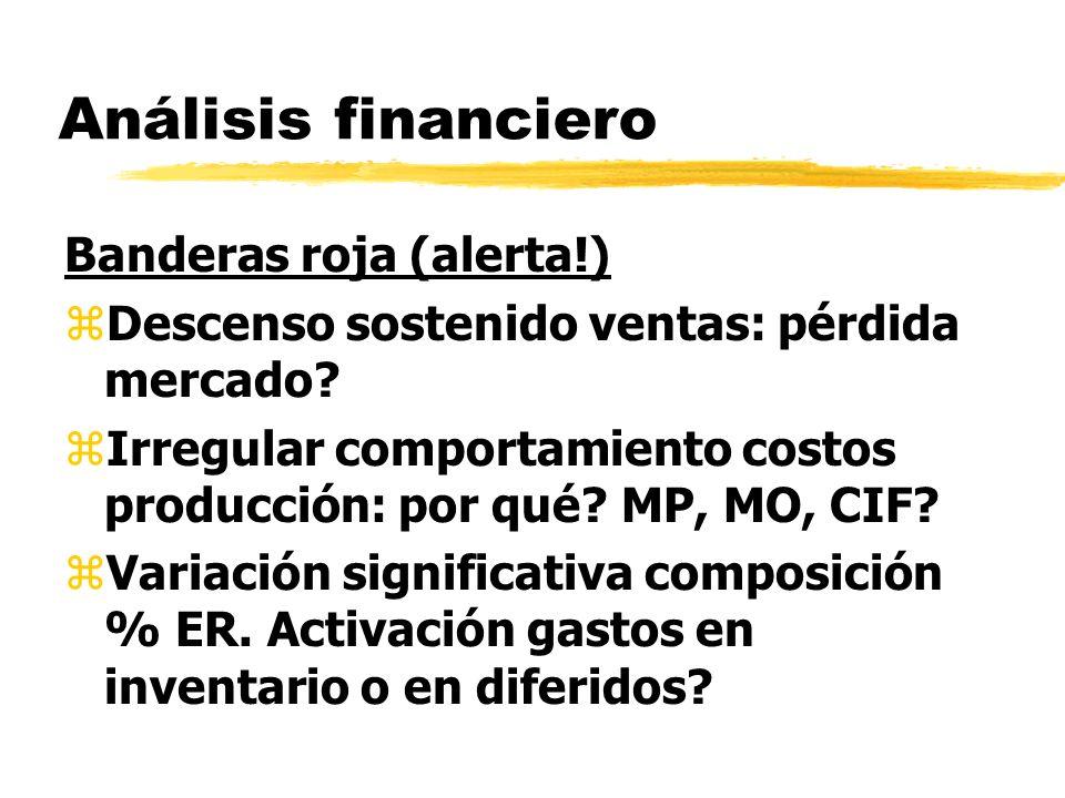 Análisis financiero Banderas roja (alerta!) zDescenso sostenido ventas: pérdida mercado? zIrregular comportamiento costos producción: por qué? MP, MO,